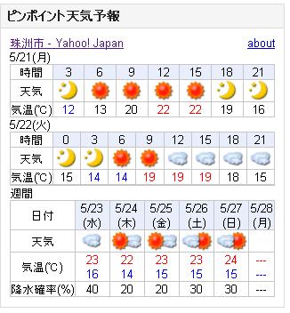 05/21天気予報