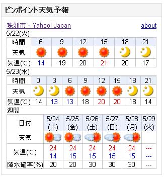 05/22天気予報