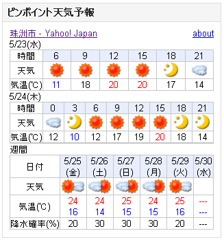 05/23天気予報
