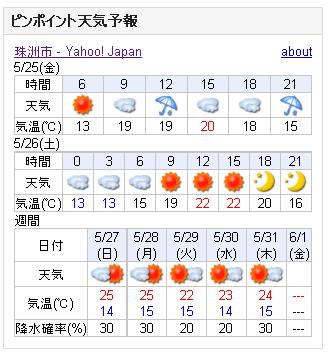 05/25天気予報