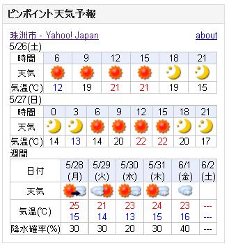 05/26天気予報