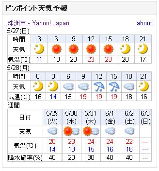 05/27天気予報