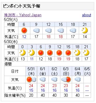 05/29天気予報