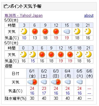 05/30天気予報