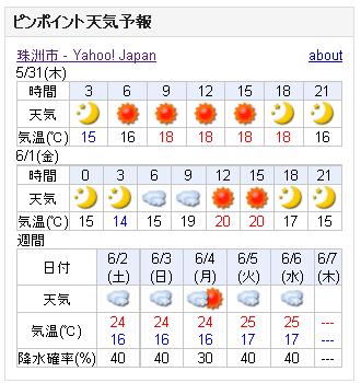 05/31天気予報