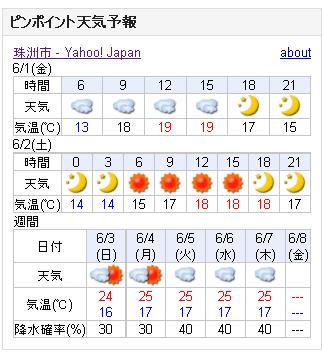 06/01天気予報