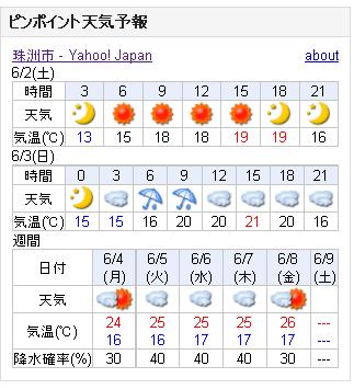 06/02天気予報