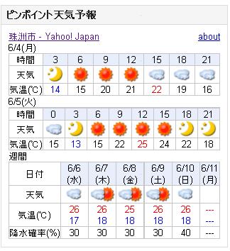 06/04天気予報