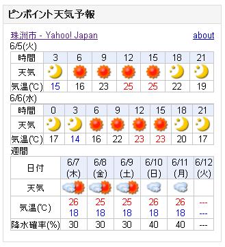 06/05天気予報