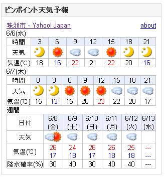 06/06天気予報