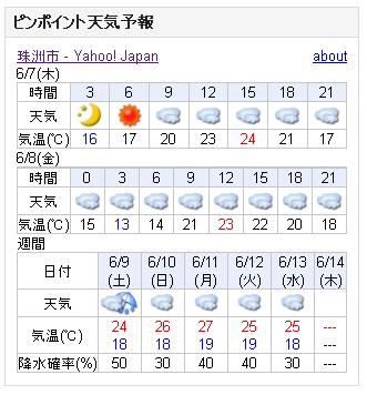 06/07天気予報