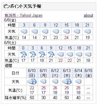 06/08天気予報