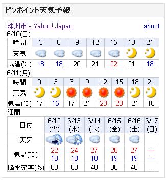 06/10天気予報