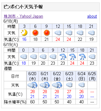 06/18天気予報