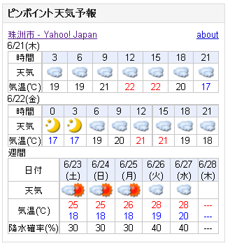 06/21天気予報