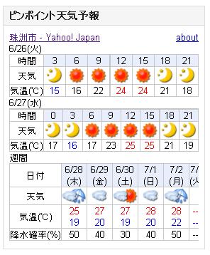 06/26天気予報