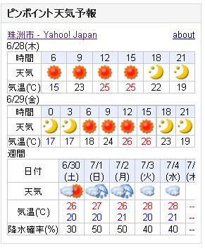06/28天気予報