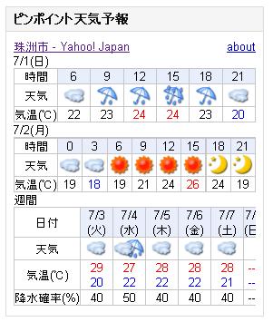 07/01天気予報