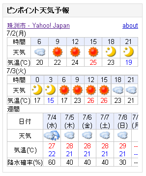 07/02天気予報