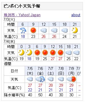 07/03天気予報