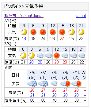 07/04天気予報