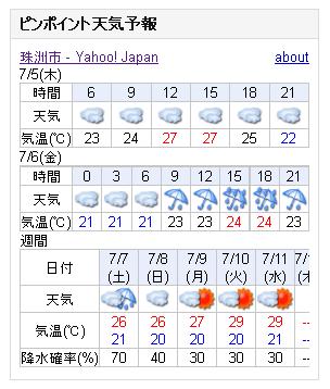 07/05天気予報