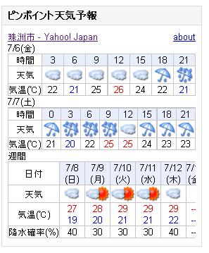 07/06天気予報