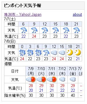 07/07天気予報