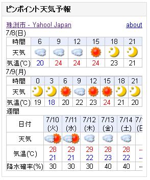 07/08天気予報