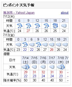 07/12天気予報