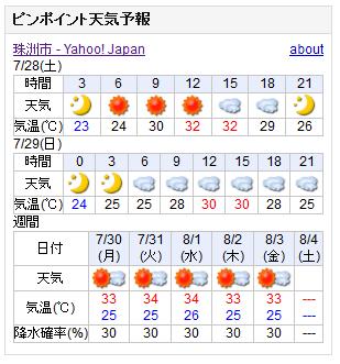 07/28天気予報