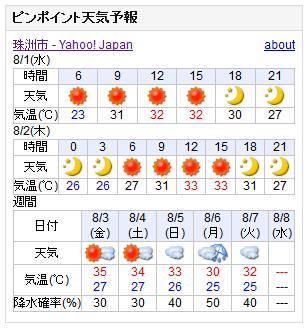 08/01天気予報