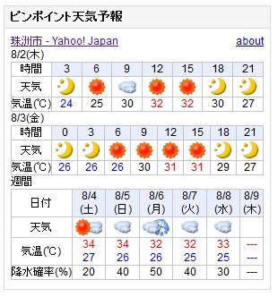 08/02天気予報