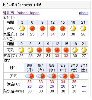 08/04天気予報