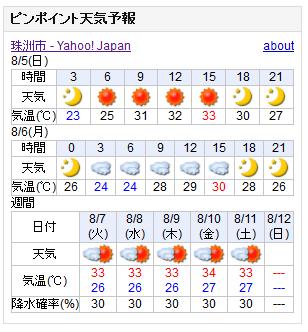 08/05天気予報