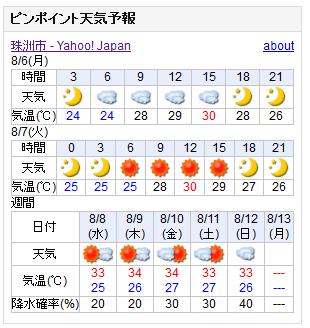08/06天気予報