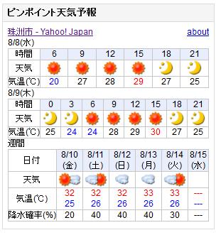 08/08天気予報
