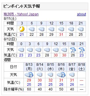 08/11天気予報