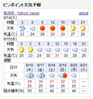 08/14天気予報