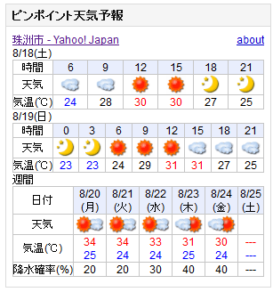 08/18天気予報