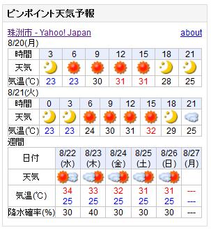 08/20天気予報