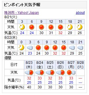 08/21天気予報