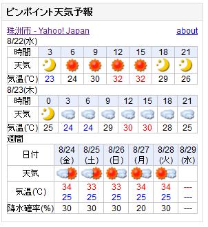 08/22天気予報