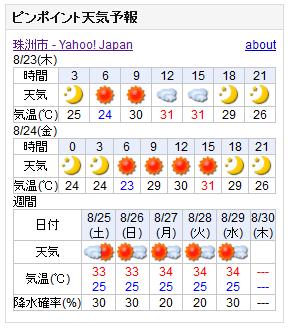 08/23天気予報