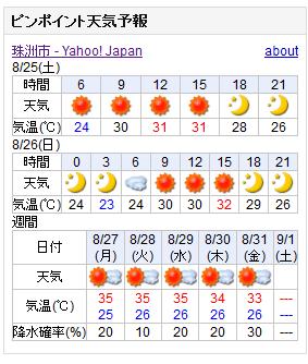 08/25天気予報