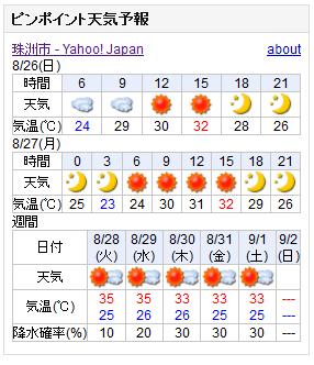 08/26天気予報