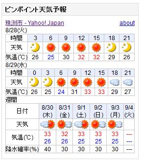08/28天気予報