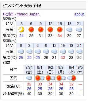 08/29天気予報