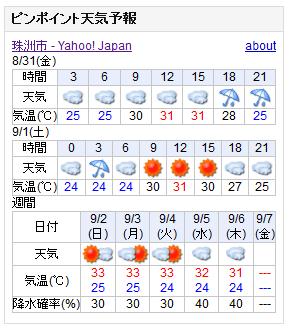 08/31天気予報