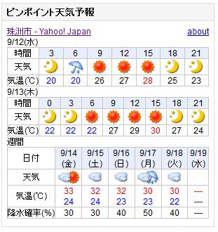 09-12天気予報